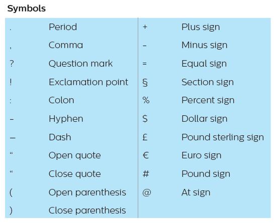 symbol commands