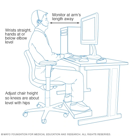 mcdc7_office_ergonomics